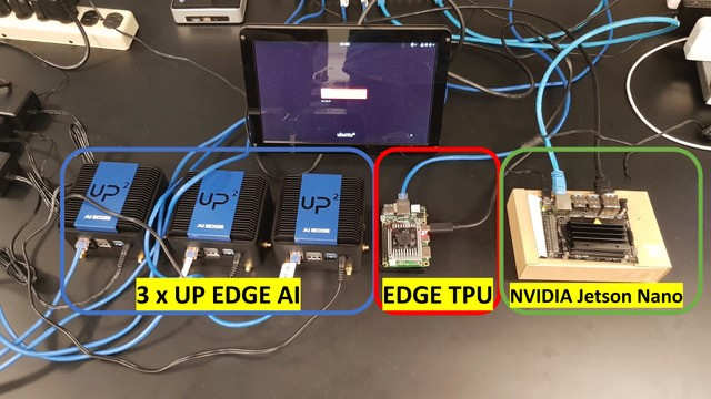 Edge AI Test Bed Picture